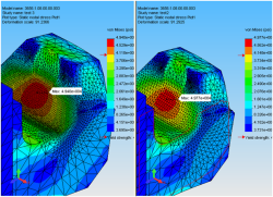 FEA stress plot press tool  fitting
